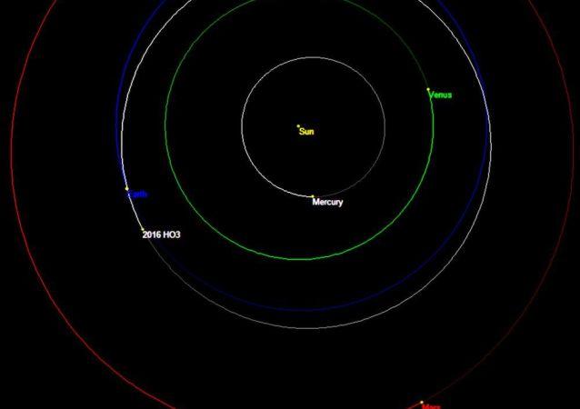 2016 HO3小行星的軌道模擬