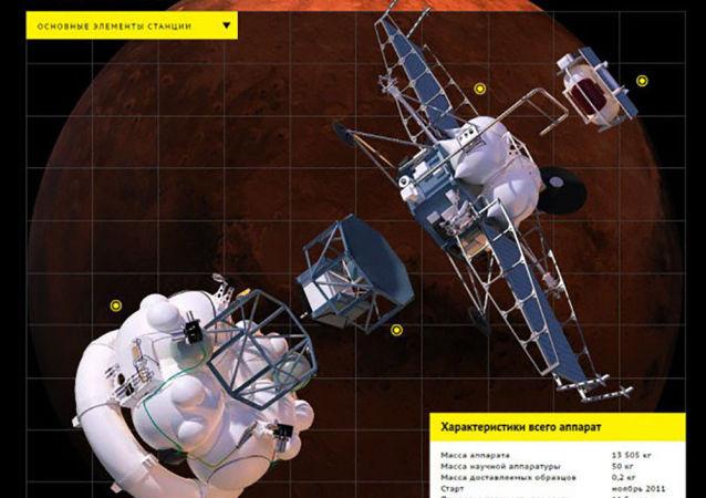 """俄航天署将于2024年组织新一轮 """"火卫一-土壤""""探测活动"""